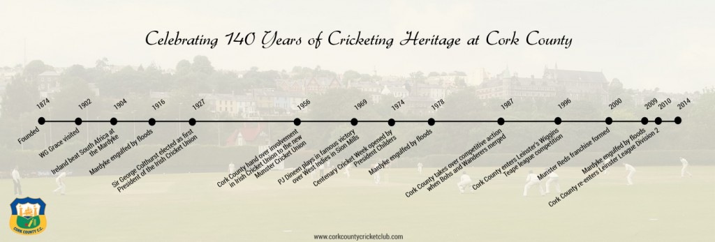 Celebrating 140 years of cricket in Cork