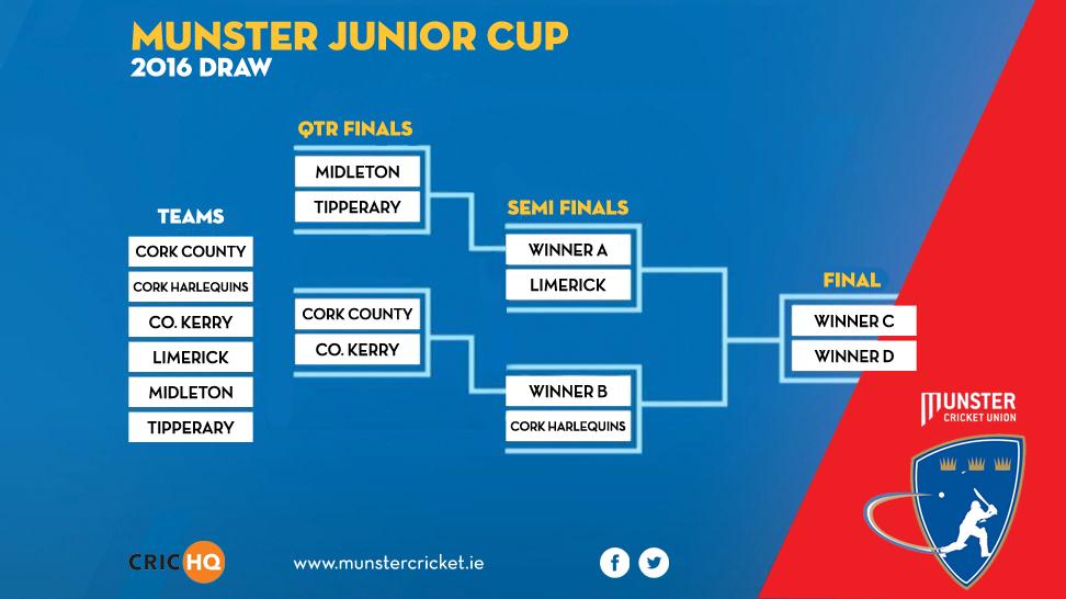 2016-junior-cup