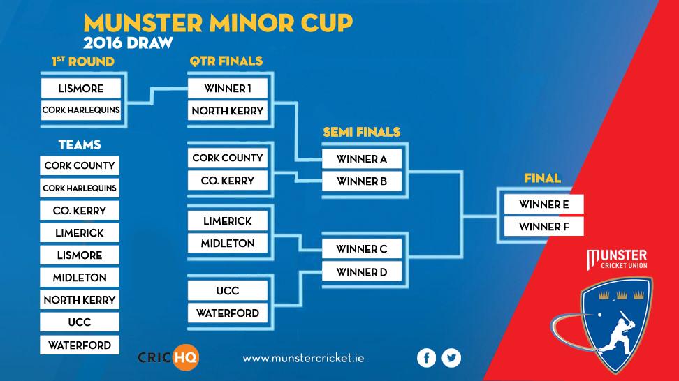 2016-minor-cup-01