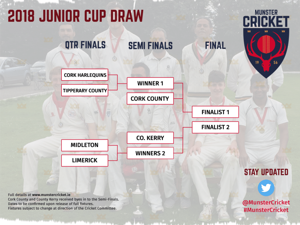 junior-cup-draw_2018