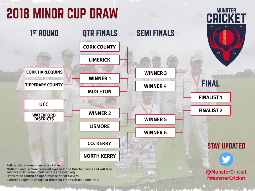 minor-cup-draw_2018