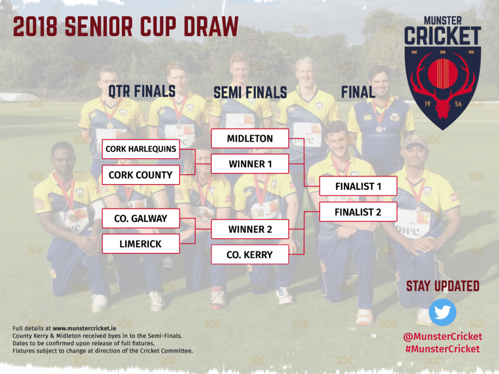 senior-cup-draw_2018_FINAL